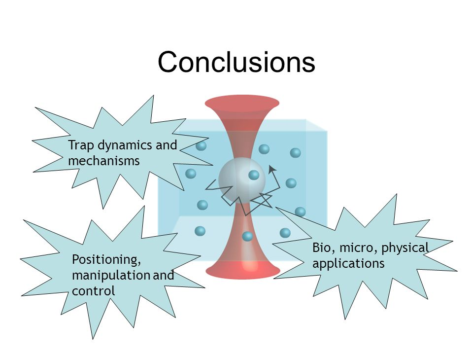 Conclusions Trap dynamics and mechanisms Positioning, manipulation and control Bio, micro, physical applications