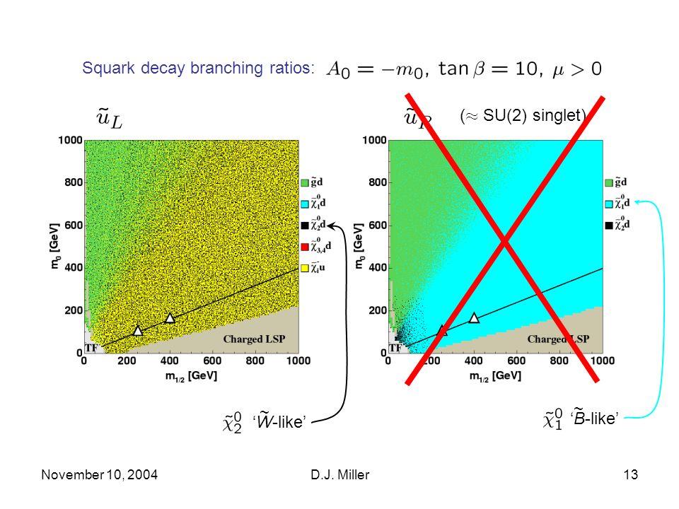 November 10, 2004D.J. Miller13 Squark decay branching ratios: W-like ~ B-like ~ ( ¼ SU(2) singlet)