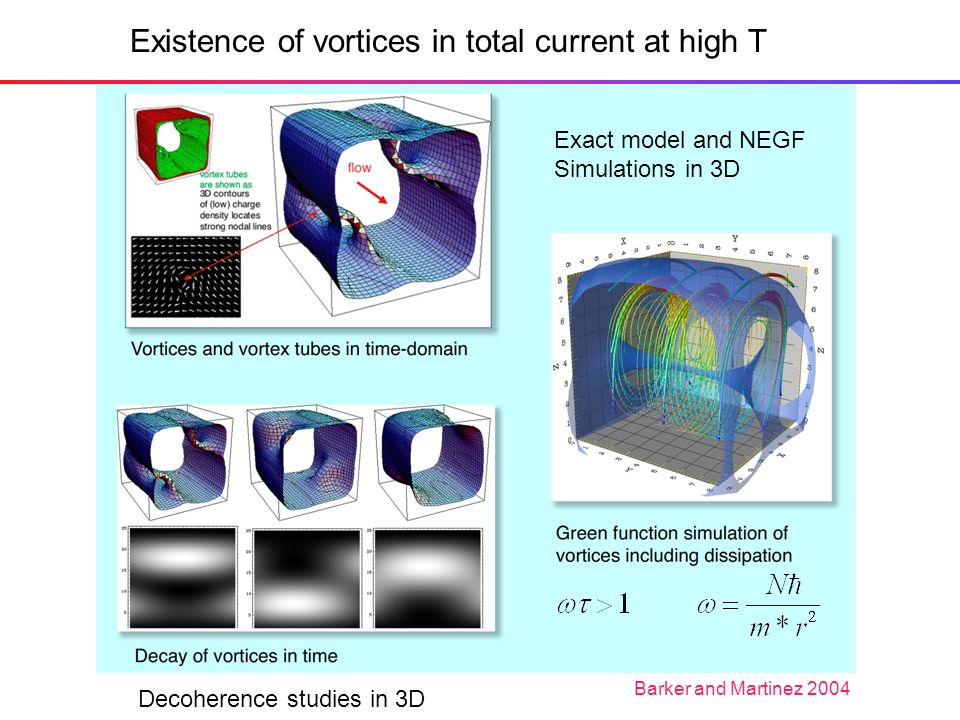 Exact model and NEGF Simulations in 3D Existence of vortices in total current at high T Barker and Martinez 2004 Decoherence studies in 3D