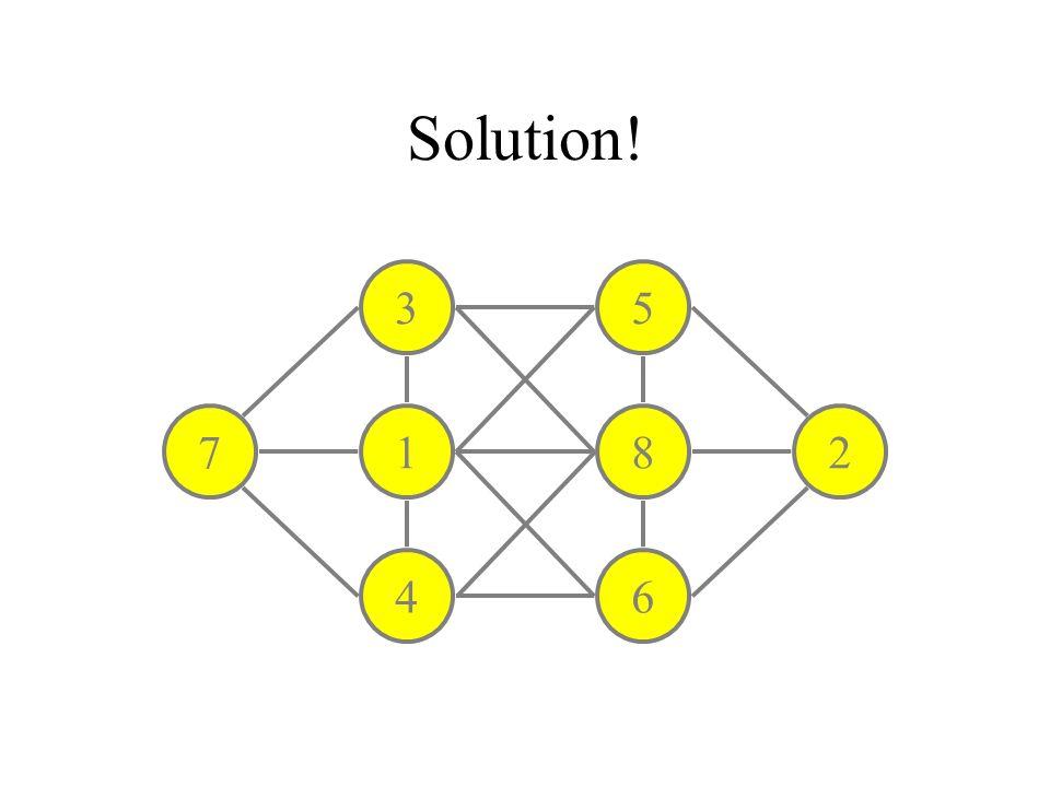 Solution! 3 1 4 5 8 6 27