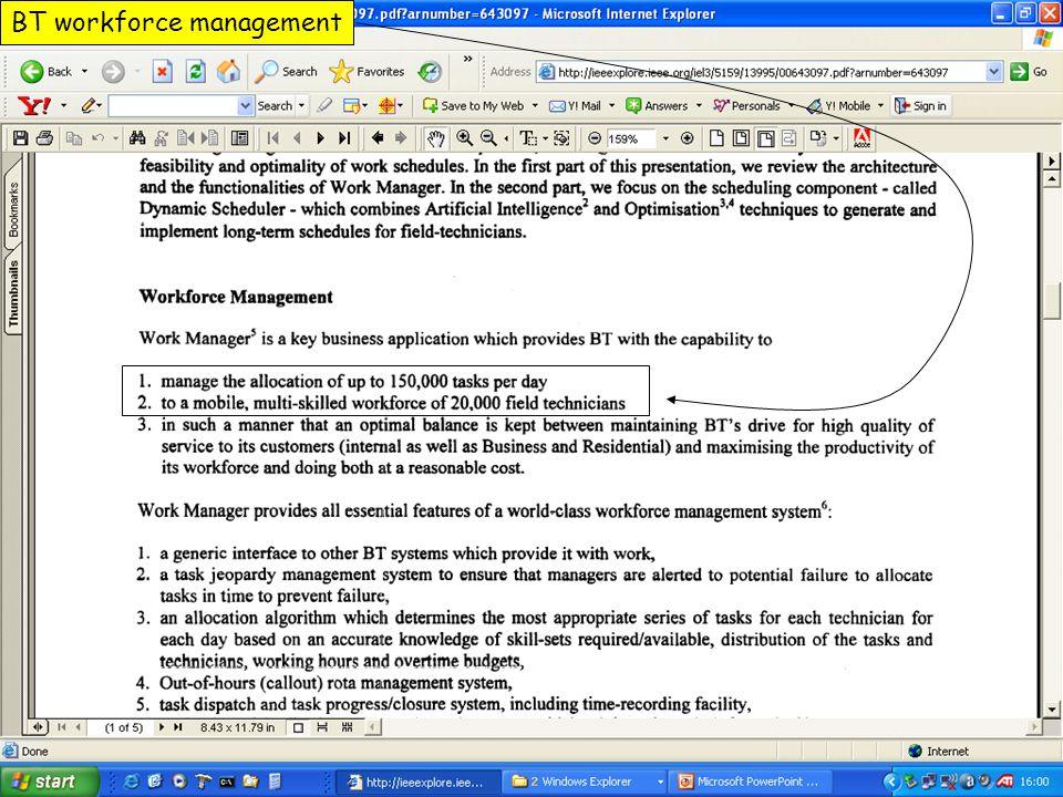 BT workforce management