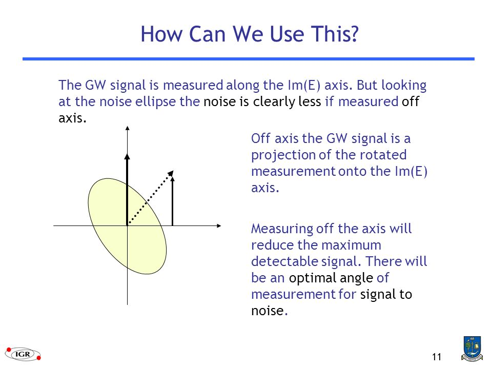 11 How Can We Use This.The GW signal is measured along the Im(E) axis.