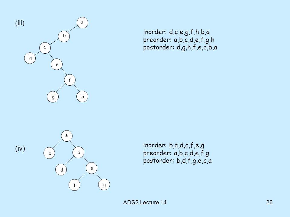 ADS2 Lecture 1426 a d e f h g b c inorder: d,c,e,g,f,h,b,a preorder: a,b,c,d,e,f,g,h postorder: d,g,h,f,e,c,b,a c e g f a b d inorder: b,a,d,c,f,e,g preorder: a,b,c,d,e,f,g postorder: b,d,f,g,e,c,a (iii) (iv)