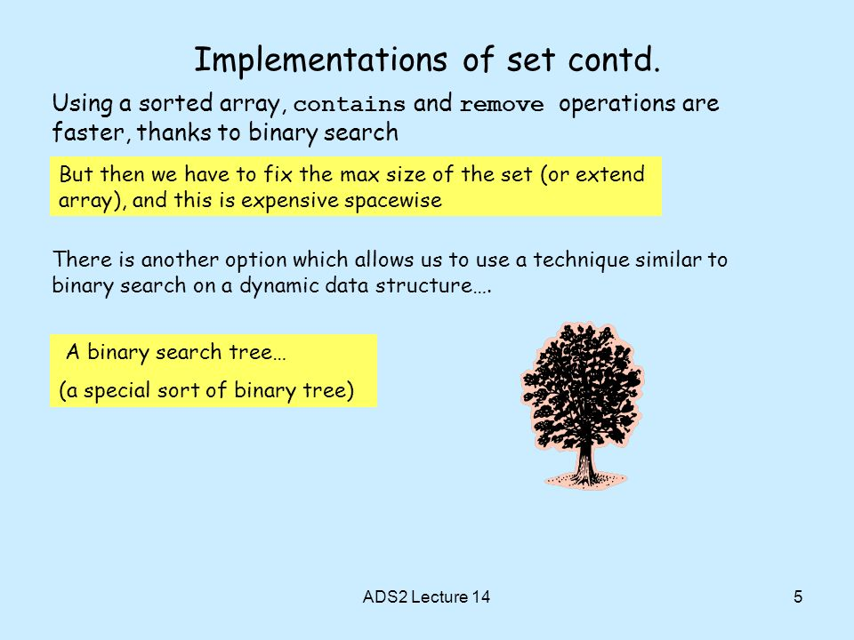 5 Implementations of set contd.