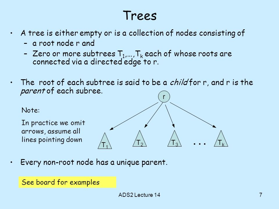 7 Trees A tree is either empty or is a collection of nodes consisting of –a root node r and –Zero or more subtrees T 1,…,T k each of whose roots are c