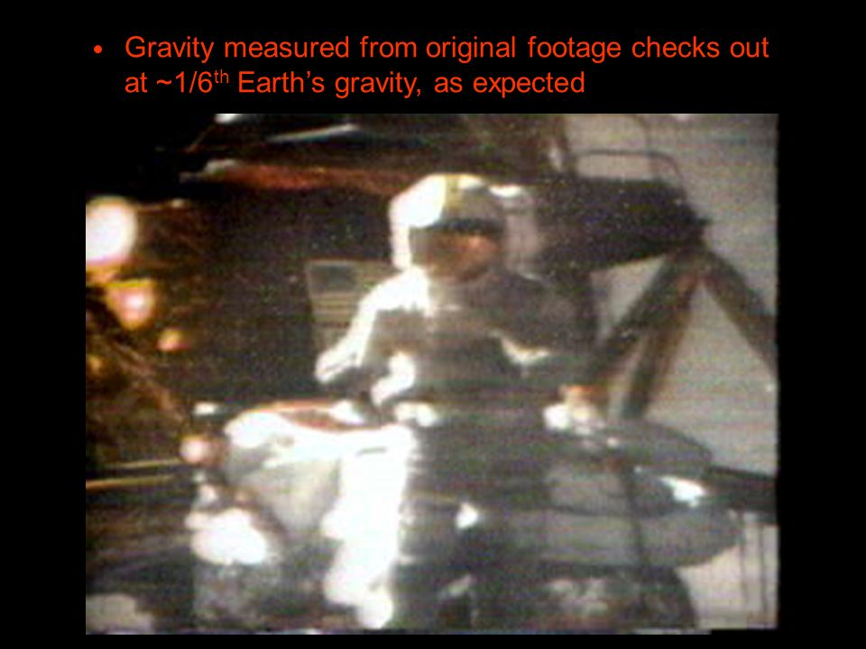Gravity measured from original footage checks out at ~1/6 th Earths gravity, as expected