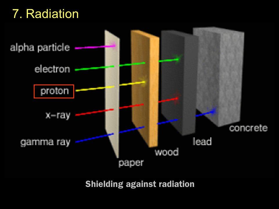 Shielding against radiation 7. Radiation