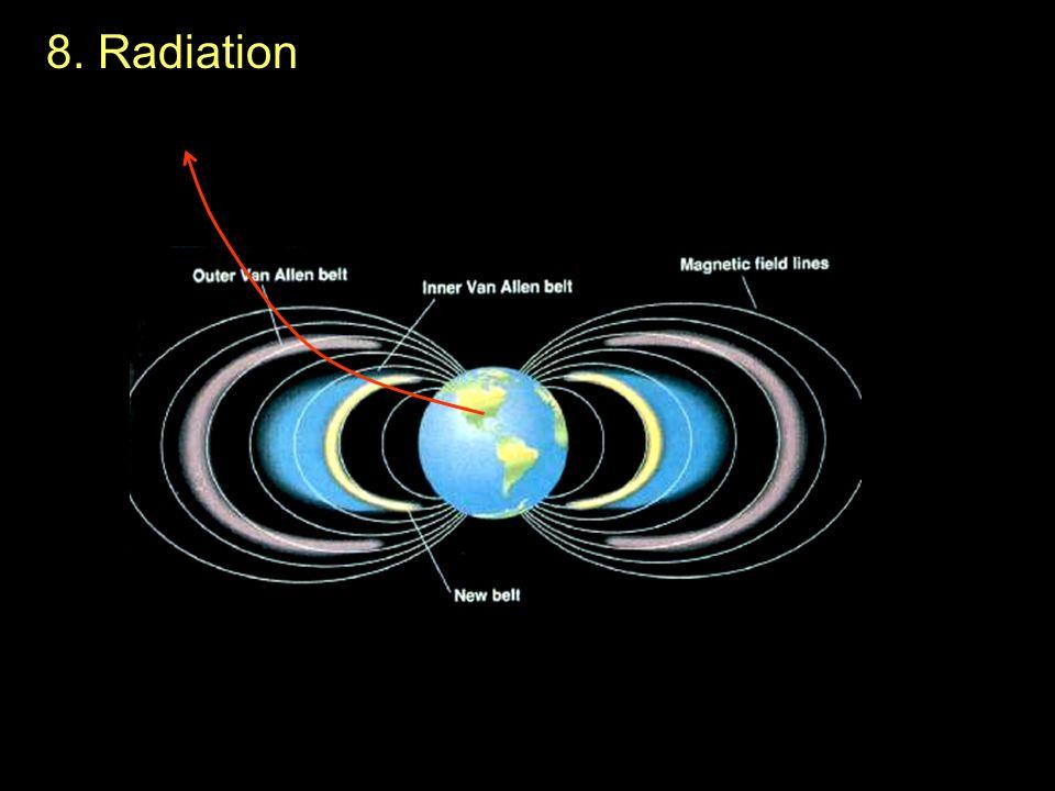 8. Radiation