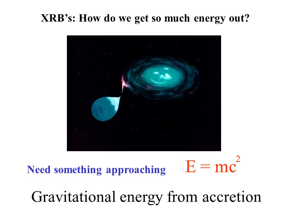 XRBs: How do we get so much energy out.