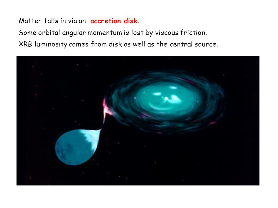 Matter falls in via an accretion disk. Some orbital angular momentum is lost by viscous friction.