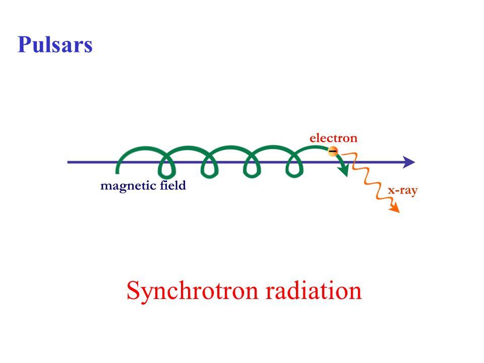 Pulsars Synchrotron radiation