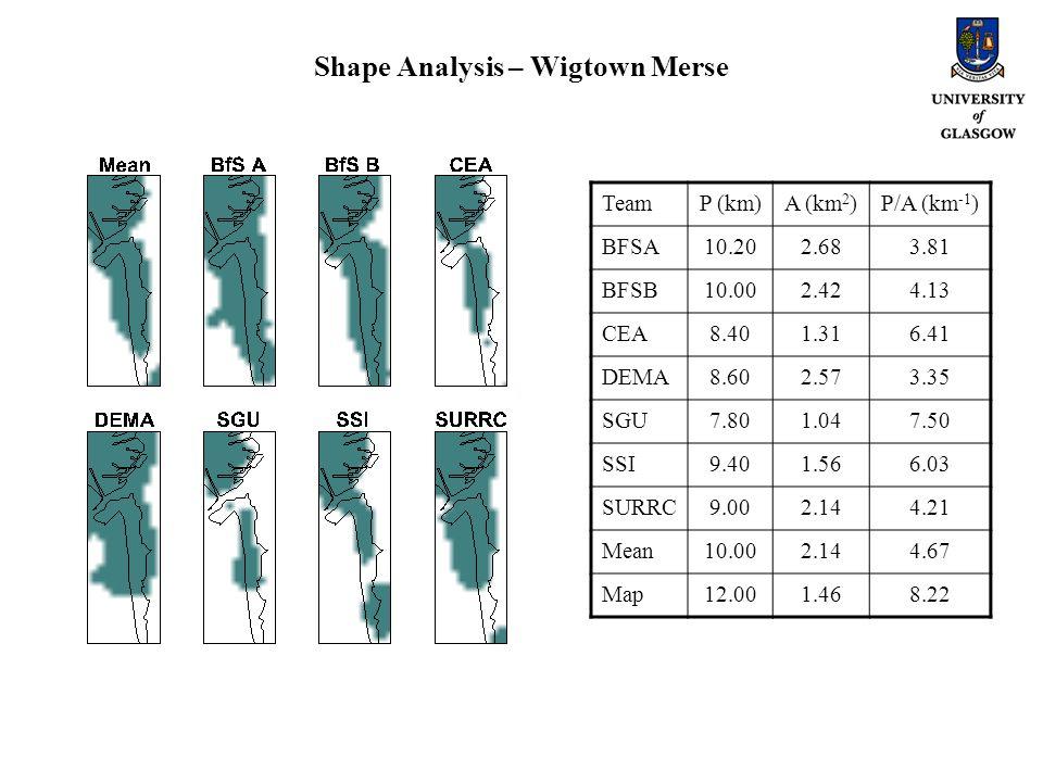 Shape Analysis – Wigtown Merse TeamP (km)A (km 2 )P/A (km -1 ) BFSA10.202.683.81 BFSB10.002.424.13 CEA8.401.316.41 DEMA8.602.573.35 SGU7.801.047.50 SS