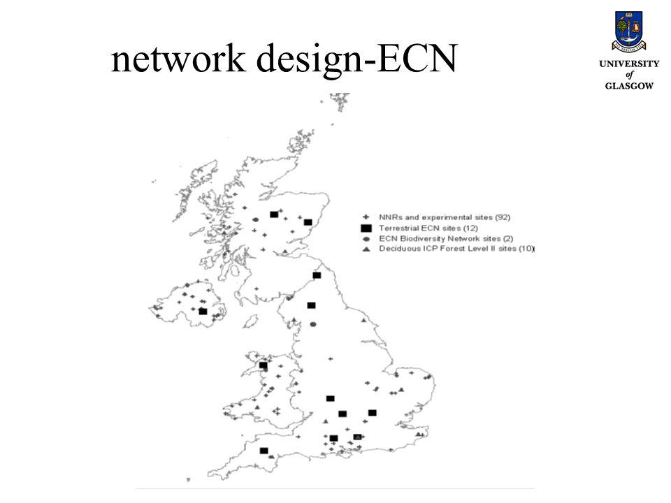 network design-ECN