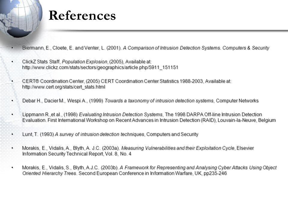 References Biermann, E., Cloete, E. and Venter, L.