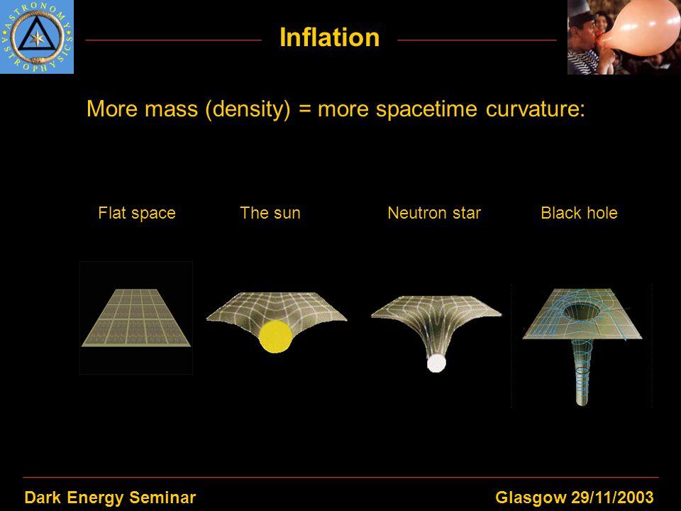 Dark Energy SeminarGlasgow 29/11/2003 Inflation More mass (density) = more spacetime curvature: Black holeThe sunNeutron starFlat space