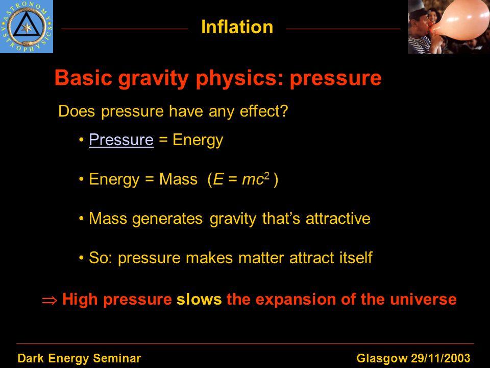 Dark Energy SeminarGlasgow 29/11/2003 Inflation Pressure = EnergyPressure Energy = Mass (E = mc 2 ) Mass generates gravity thats attractive So: pressu