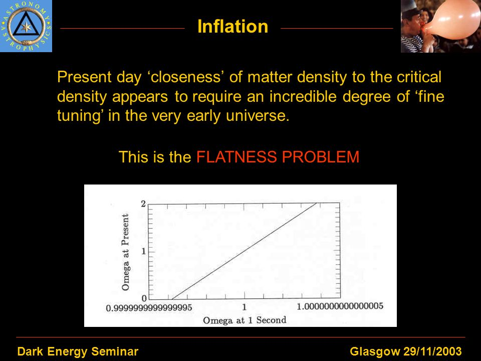 Dark Energy SeminarGlasgow 29/11/2003 Inflation Present day closeness of matter density to the critical density appears to require an incredible degre