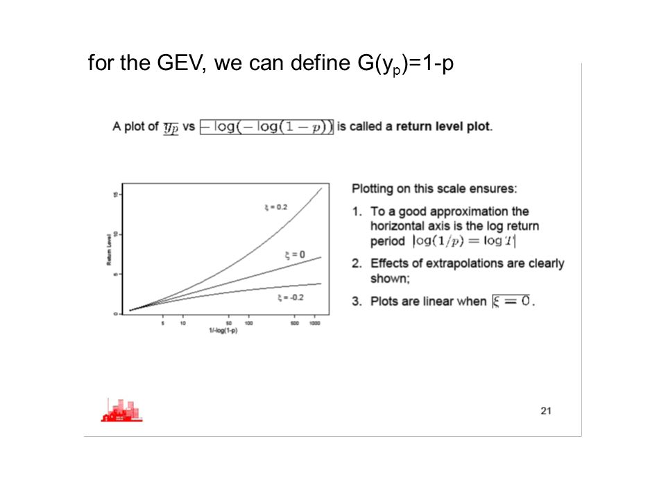 for the GEV, we can define G(y p )=1-p