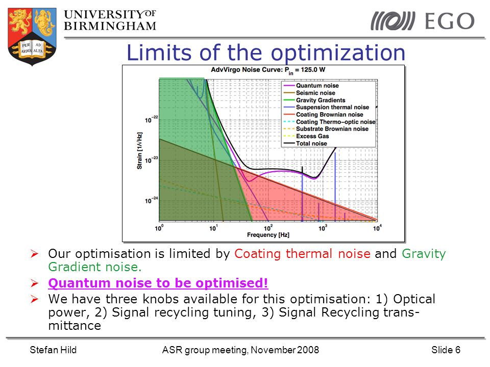 Stefan HildASR group meeting, November 2008Slide 6 Limits of the optimization Our optimisation is limited by Coating thermal noise and Gravity Gradient noise.
