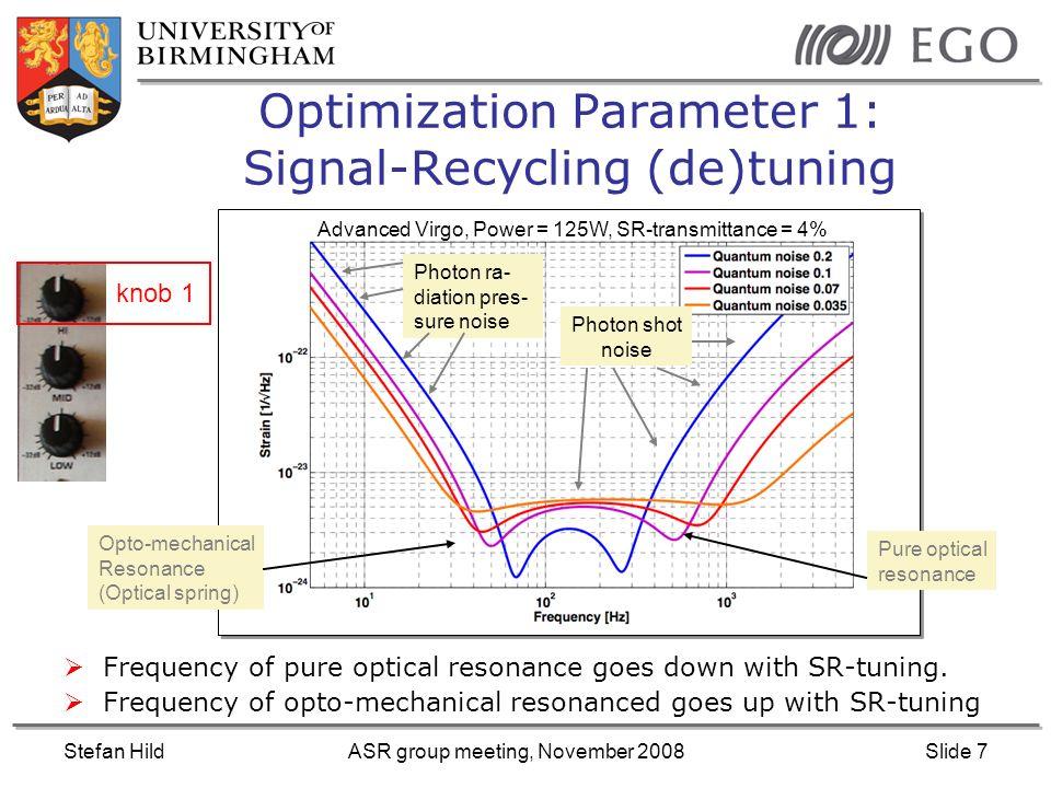 Stefan HildASR group meeting, November 2008Slide 8 Optimization Parameter 2: Signal-Recycling mirror transmittance Advanced Virgo, Power = 125W, SR-tuning = 0.07 Resonances are less developed for larger SR transmittance.