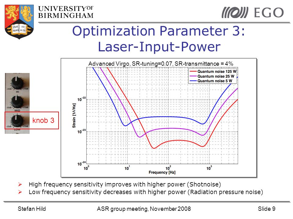 Stefan HildASR group meeting, November 2008Slide 9 Optimization Parameter 3: Laser-Input-Power Advanced Virgo, SR-tuning=0.07, SR-transmittance = 4% H