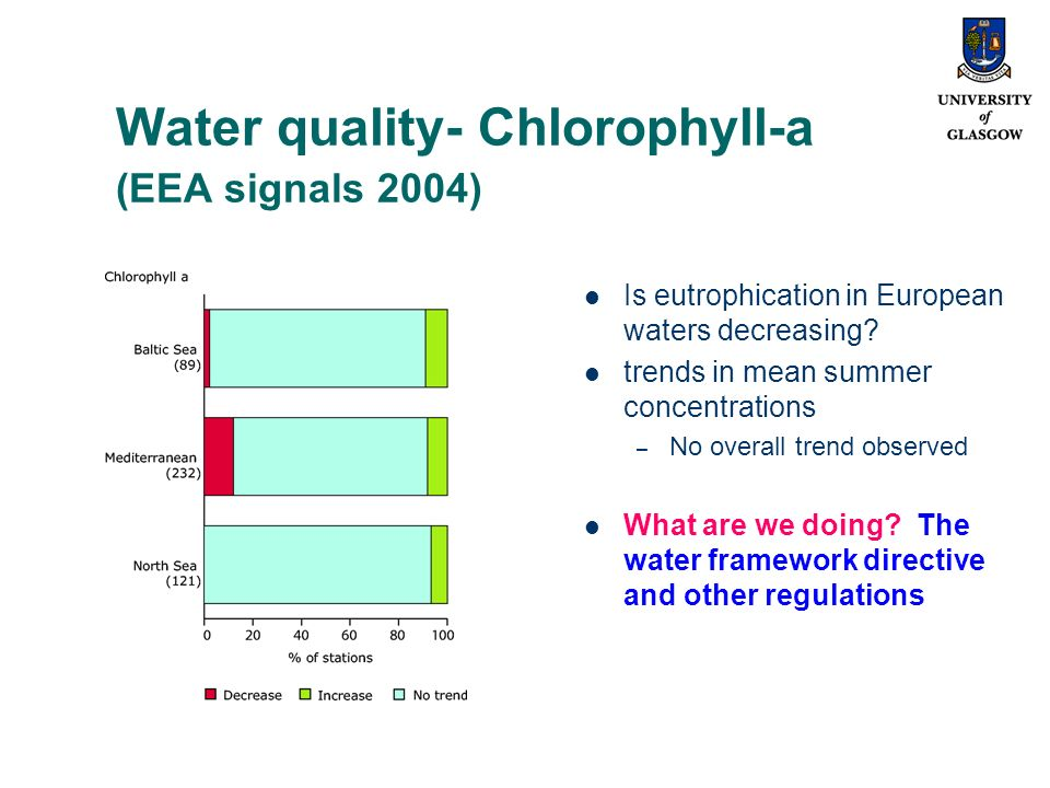 Water quality- Chlorophyll-a (EEA signals 2004) Is eutrophication in European waters decreasing.