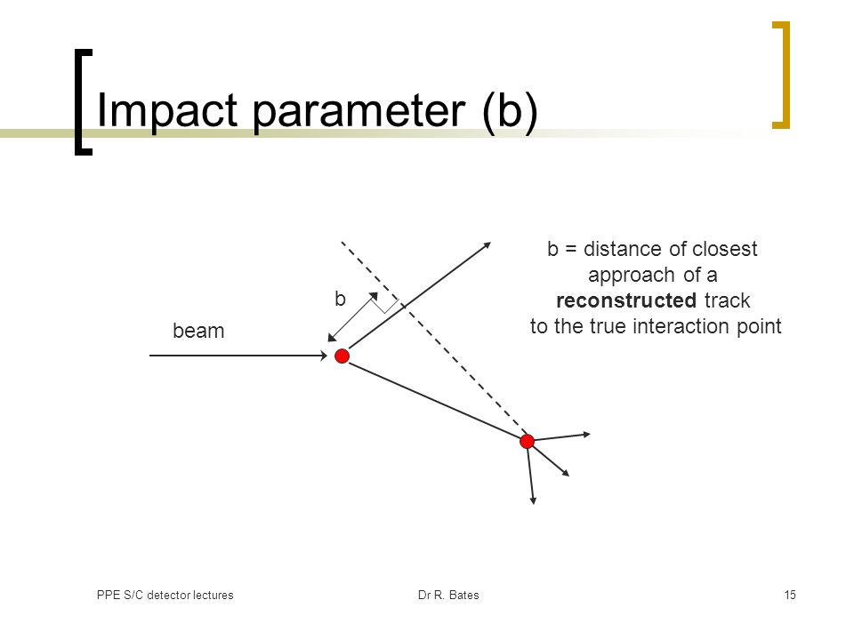 PPE S/C detector lecturesDr R. Bates15 Impact parameter (b) b beam b = distance of closest approach of a reconstructed track to the true interaction p