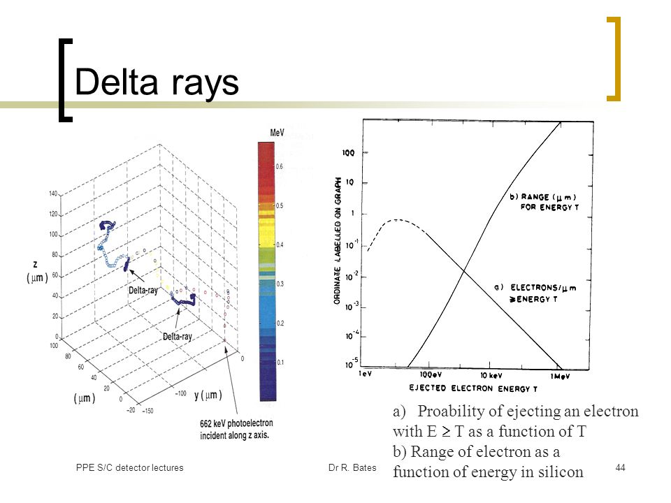 PPE S/C detector lecturesDr R. Bates44 Delta rays a)Proability of ejecting an electron with E T as a function of T b) Range of electron as a function
