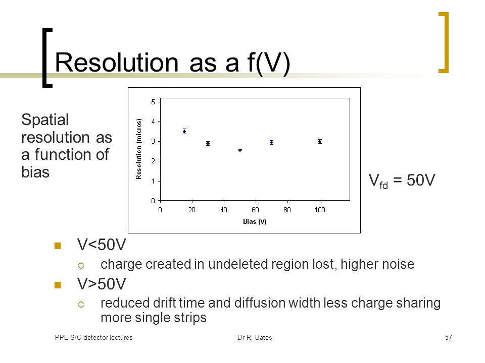 PPE S/C detector lecturesDr R. Bates57 Resolution as a f(V) V<50V charge created in undeleted region lost, higher noise V>50V reduced drift time and d