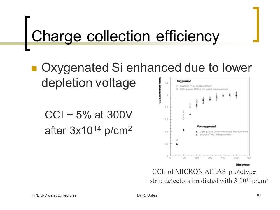 PPE S/C detector lecturesDr R. Bates87 Charge collection efficiency Oxygenated Si enhanced due to lower depletion voltage CCI ~ 5% at 300V after 3x10