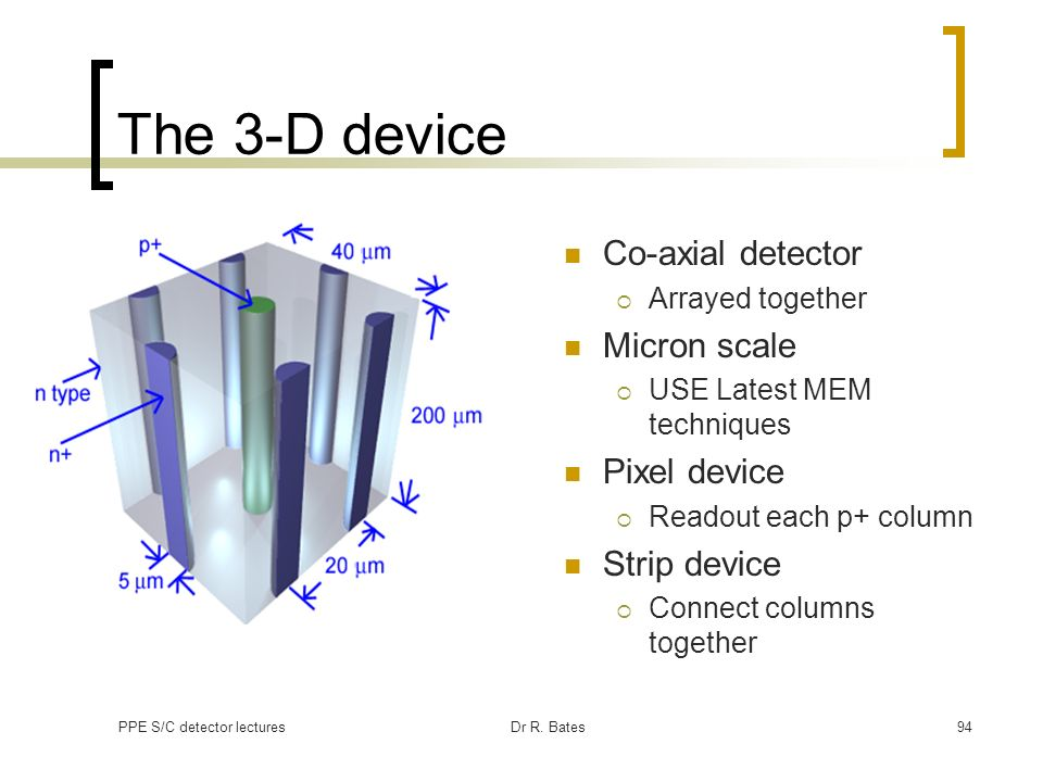 PPE S/C detector lecturesDr R. Bates94 The 3-D device Co-axial detector Arrayed together Micron scale USE Latest MEM techniques Pixel device Readout e