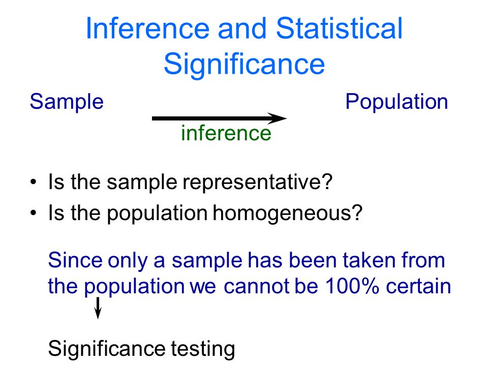 Inference and Statistical Significance Sample Population inference Is the sample representative.