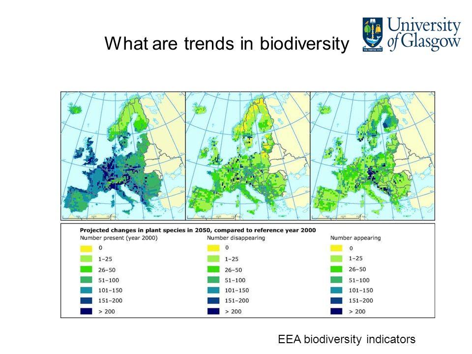 What are trends in biodiversity EEA biodiversity indicators
