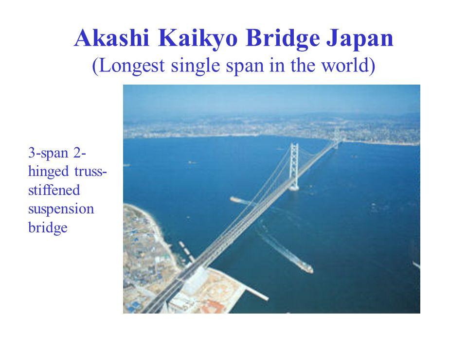 Akashi Kaikyo Bridge Japan (Longest single span in the world) 3-span 2- hinged truss- stiffened suspension bridge