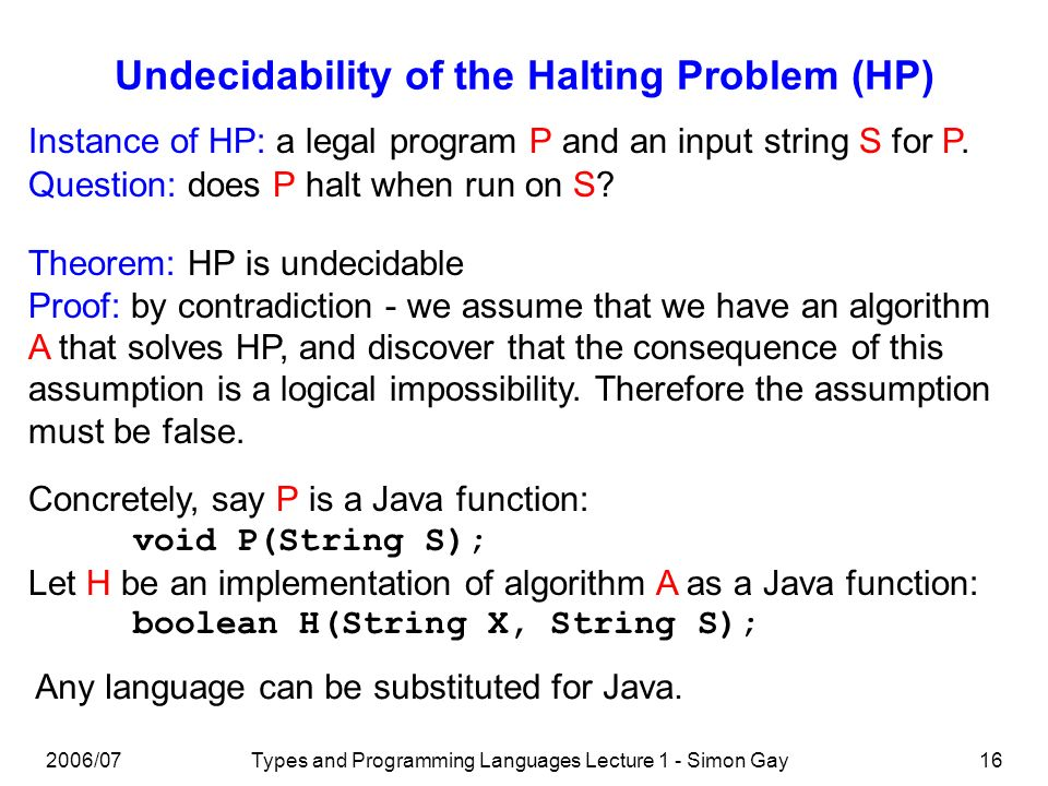2006/07Types and Programming Languages Lecture 1 - Simon Gay16 Undecidability of the Halting Problem (HP) Instance of HP: a legal program P and an input string S for P.