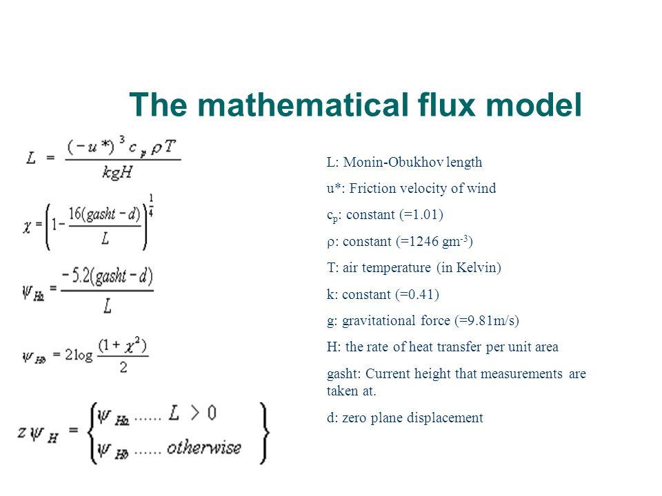 The mathematical flux model L: Monin-Obukhov length u*: Friction velocity of wind c p : constant (=1.01) : constant (=1246 gm -3 ) T: air temperature