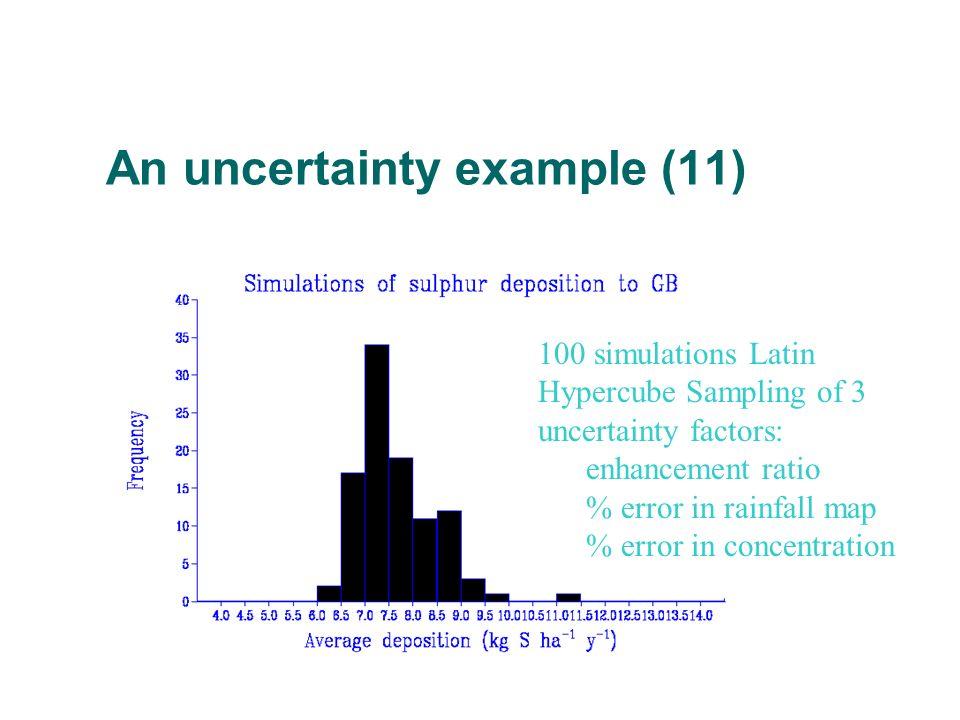 An uncertainty example (11) 100 simulations Latin Hypercube Sampling of 3 uncertainty factors: enhancement ratio % error in rainfall map % error in co