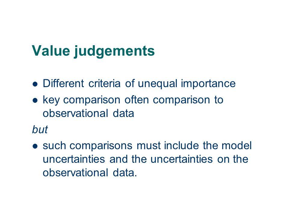 Uncertainty and sensitivity analysis