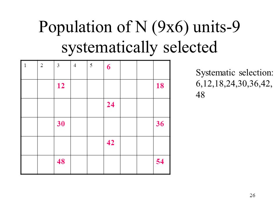 26 Population of N (9x6) units-9 systematically selected 12345 6 1218 24 3036 42 4854 Systematic selection: 6,12,18,24,30,36,42, 48