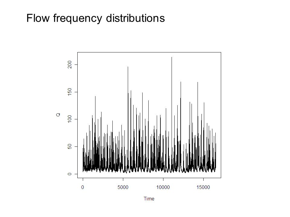 Flow frequency distributions
