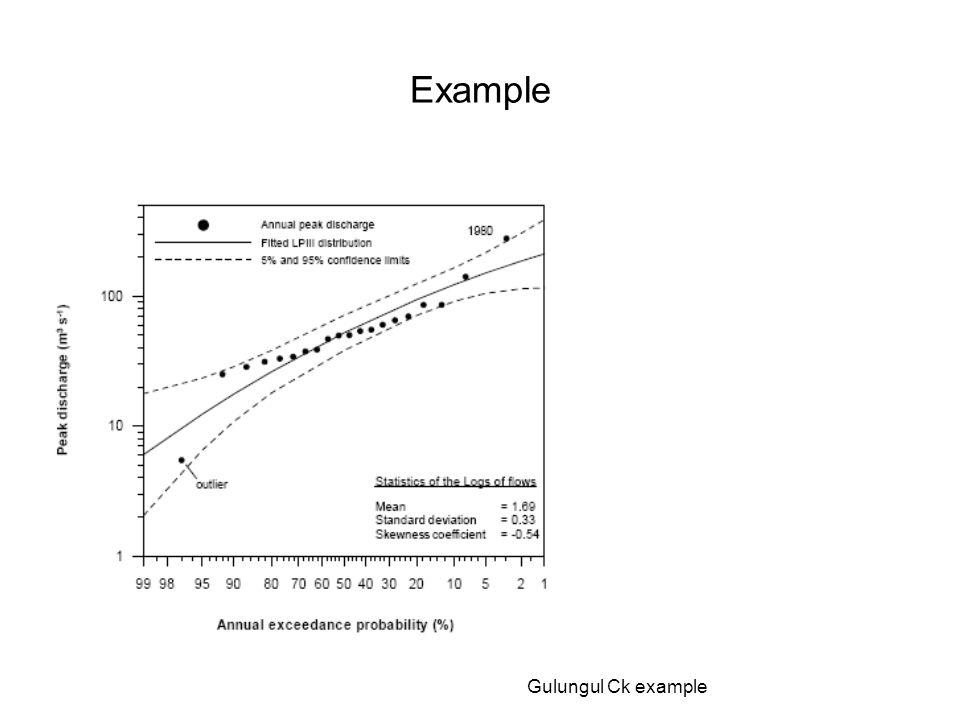 Example Gulungul Ck example