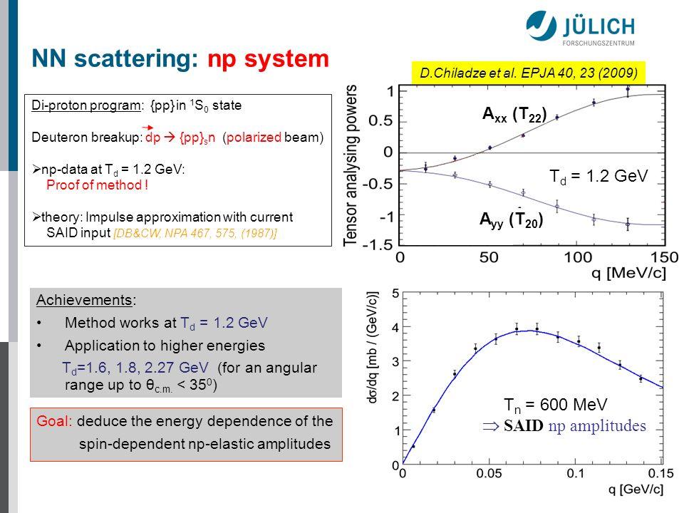 A xx (T 22 ) T d = 1.2 GeV A yy (T 20 ) T n = 600 MeV SAID np amplitudes Di-proton program: {pp} in 1 S 0 state Deuteron breakup: dp {pp} s n (polariz