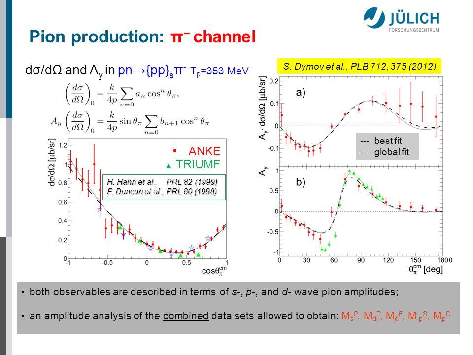 dσ/dΩ and A y in pn{pp} s π - T p =353 MeV H. Hahn et al., PRL 82 (1999) F. Duncan et al., PRL 80 (1998) Pion production: π channel S. Dymov et al., P