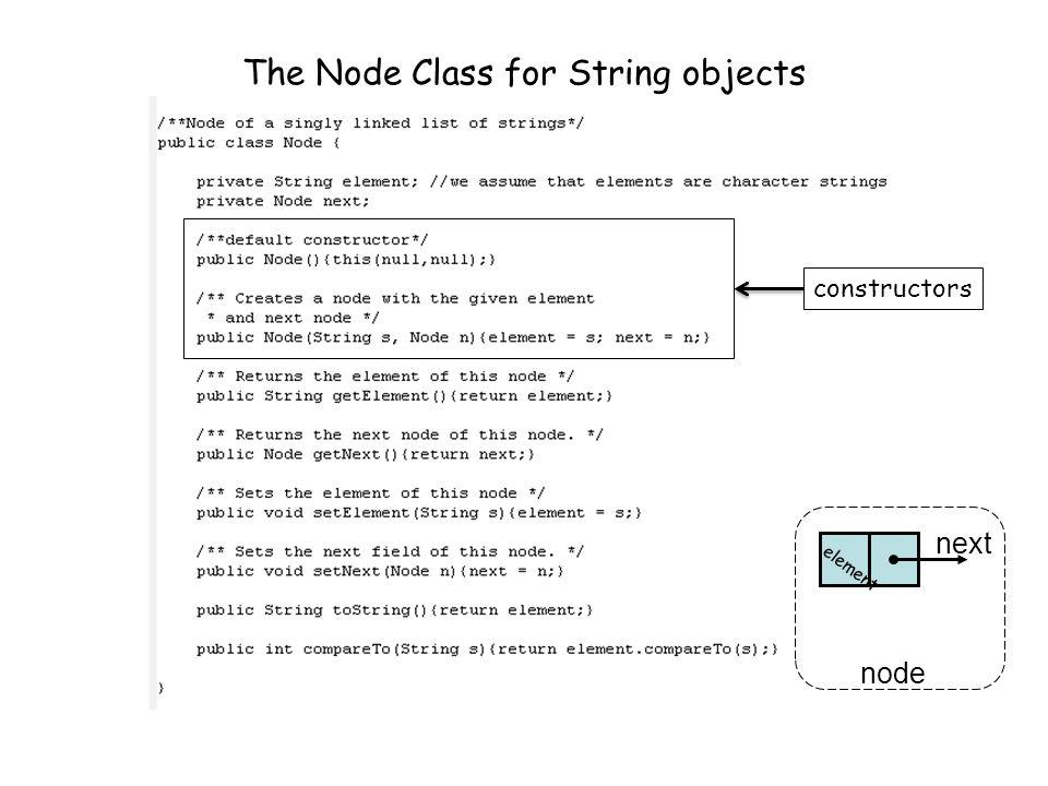The Node Class for String objects next node element get