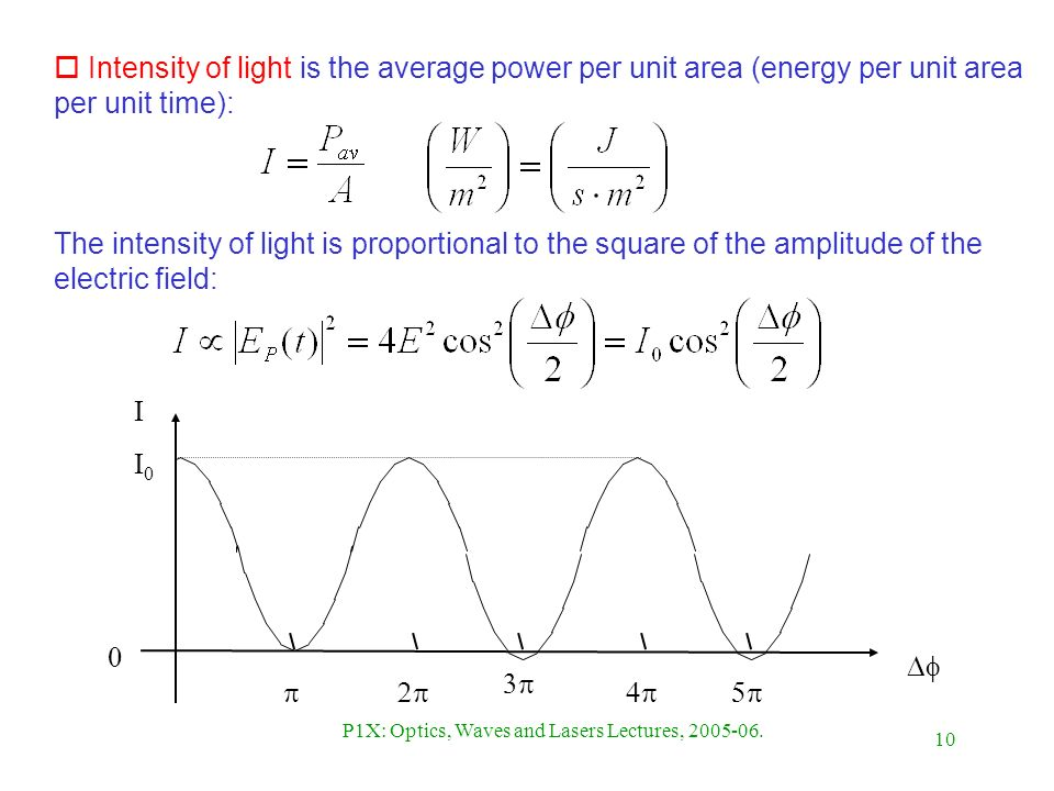 10 P1X: Optics, Waves and Lasers Lectures, 2005-06. o Intensity of light is the average power per unit area (energy per unit area per unit time): The