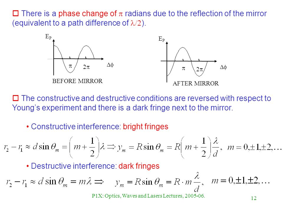 12 P1X: Optics, Waves and Lasers Lectures, 2005-06. There is a phase change of radians due to the reflection of the mirror (equivalent to a path diffe