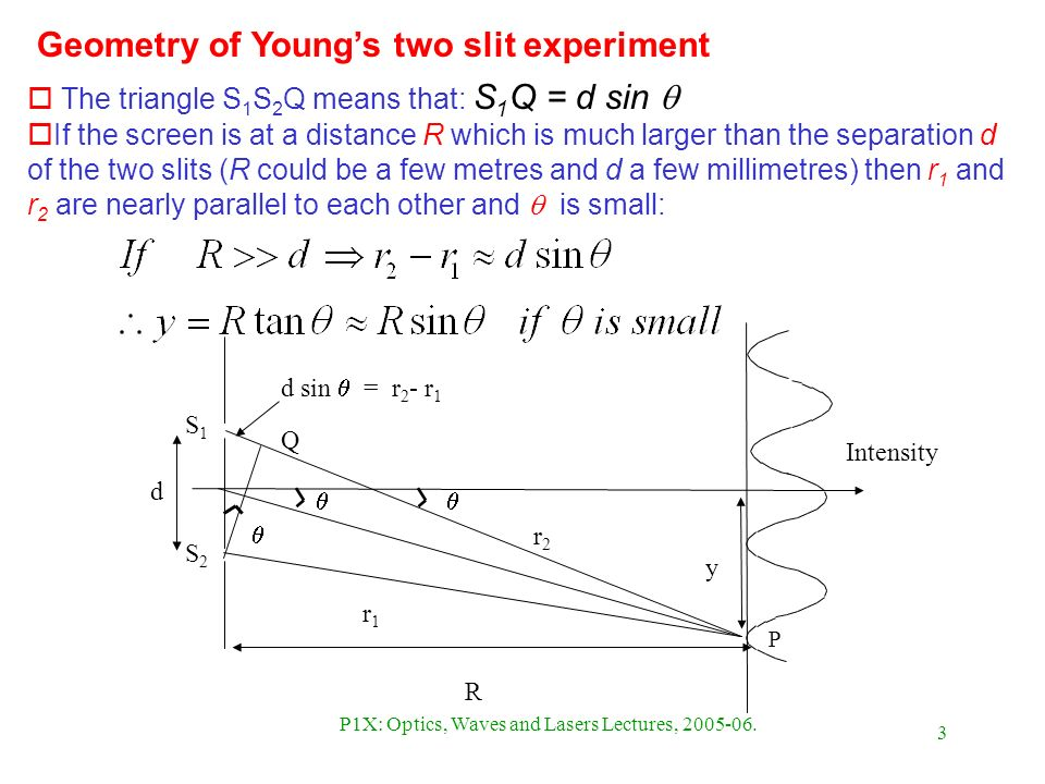3 P1X: Optics, Waves and Lasers Lectures, 2005-06. Geometry of Youngs two slit experiment The triangle S 1 S 2 Q means that: S 1 Q = d sin If the scre
