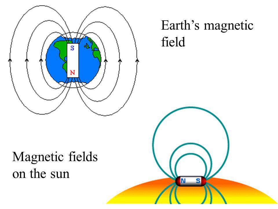Earths magnetic field Magnetic fields on the sun