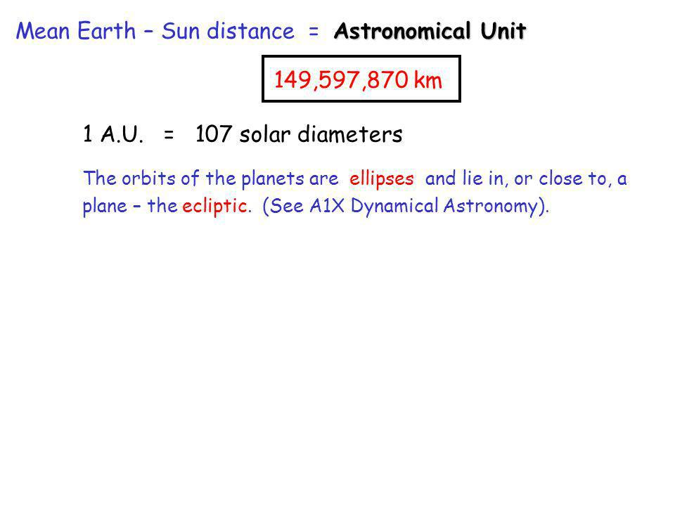 Astronomical Unit Mean Earth – Sun distance = Astronomical Unit 149,597,870 km 1 A.U. = 107 solar diameters The orbits of the planets are ellipses and