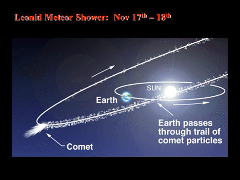 Leonid Meteor Shower: Nov 17 th – 18 th
